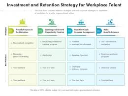 Investment And Retention Strategy For Workplace Talent