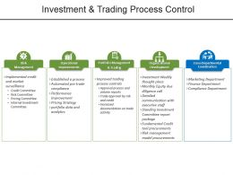 Investment And Trading Process Control Ppt Examples Slides