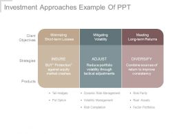 Investment Approaches Example Of Ppt