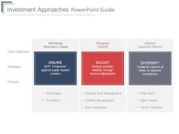 Investment Approaches Powerpoint Guide