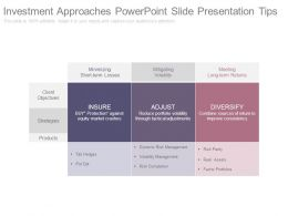 Investment Approaches Powerpoint Slide Presentation Tips