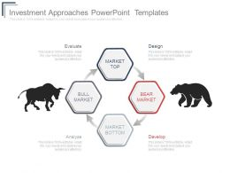 Investment Approaches Powerpoint Templates