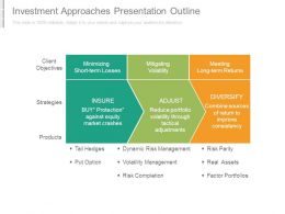 Investment Approaches Presentation Outline