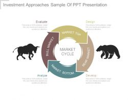 Investment Approaches Sample Of Ppt Presentation