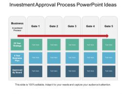 Investment Approval Process Powerpoint Ideas
