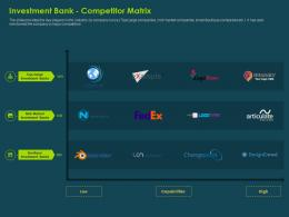 Investment Bank Competitor Matrix Investment Banking Collection Ppt Download