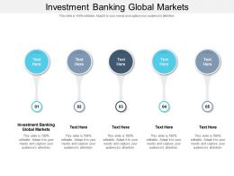Investment Banking Global Markets Ppt Powerpoint Presentation Styles Graphics Cpb