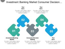 Investment Banking Market Consumer Decision Making Corporate Operations Cpb
