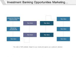 Investment Banking Opportunities Marketing Investments Global Channel Management Cpb