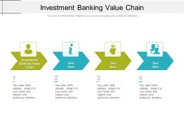 Investment Banking Value Chain Ppt Powerpoint Presentation Model Files Cpb