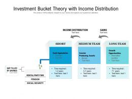 Investment Bucket Theory With Income Distribution