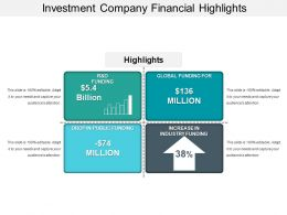 Investment Company Financial Highlights Powerpoint Slide Show