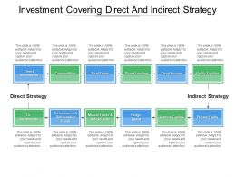 Investment Covering Direct And Indirect Strategy
