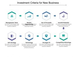 Investment Criteria For New Business