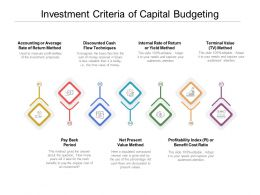 Investment Criteria Of Capital Budgeting