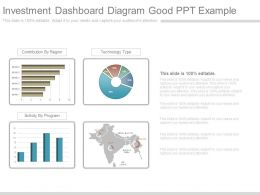 Investment Dashboard Diagram Good Ppt Example