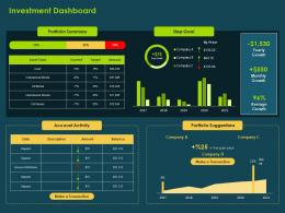 Investment Dashboard Investment Banking Collection Ppt Rules