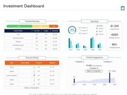 Investment Dashboard Investment Pitch Presentation Raise Funds Ppt Styles Summary