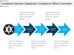 Investment Decision Department Compliance Officer Committee
