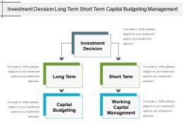 Investment Decision Long Term Short Term Capital Budgeting Management