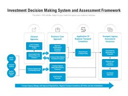 Investment Decision Making System And Assessment Framework