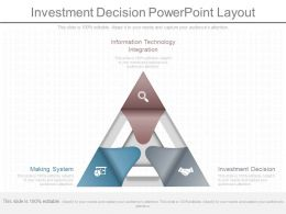 Investment Decision Powerpoint Layout