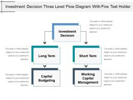 Investment Decision Three Level Flow Diagram With Five Text Holder