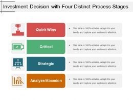 Investment Decision With Four Distinct Process Stages