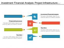 Investment Financial Analysis Project Infrastructure Corporate Governance Development Programmed Cpb