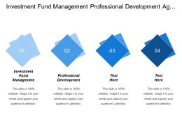 Investment Fund Management Professional Development Agriculture Brand Perception
