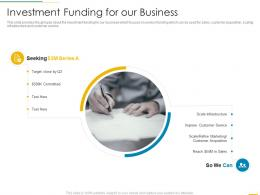 Investment Funding For Our Business Funding Slides