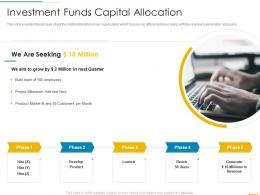 Investment Funds Capital Allocation Funding Slides