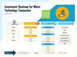 Investment Heatmap For Water Technology Companies Pipes Ppt Powerpoint Presentation Topics