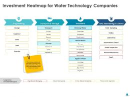 Investment Heatmap For Water Technology Companies Ppt Powerpoint Icon