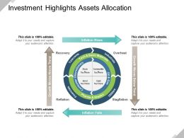 Investment Highlights Assets Allocation Powerpoint Slide Rules