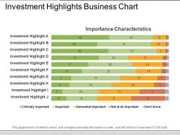 Investment Highlights Business Chart