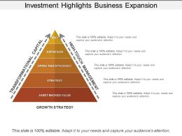 Investment Highlights Business Expansion Powerpoint Slide Graphics