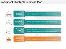 Investment Highlights Business Plan Powerpoint Slide Designs
