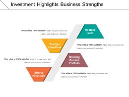 Investment Highlights Business Strengths Powerpoint Slide Deck