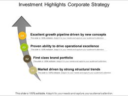 Investment Highlights Corporate Strategy Powerpoint Slide