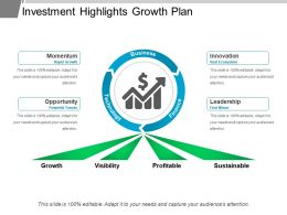 Investment Highlights Growth Plan Powerpoint Show