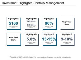 Investment Highlights Portfolio Management Powerpoint Layout