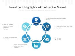 Investment Highlights With Attractive Market