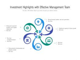 Investment Highlights With Effective Management Team