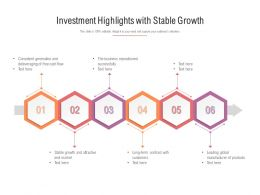 Investment Highlights With Stable Growth