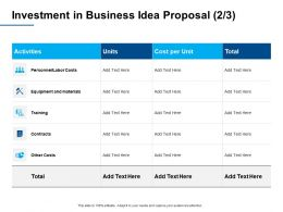 Investment In Business Idea Proposal Training Ppt Powerpoint Presentation Slides Graphics Download