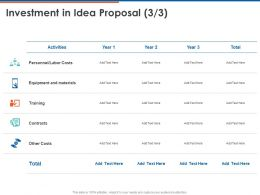 Investment In Idea Proposal Ppt Powerpoint Presentation Ideas Guide