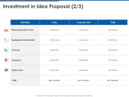 Investment In Idea Proposal Ppt Powerpoint Presentation Ideas Tips