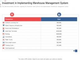 Investment In Implementing Warehouse Management System Stock Inventory Management Ppt Inspiration
