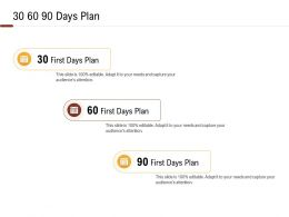 Investment In Land And Building 30 60 90 Days Plan Ppt Powerpoint Presentation Styles Sample